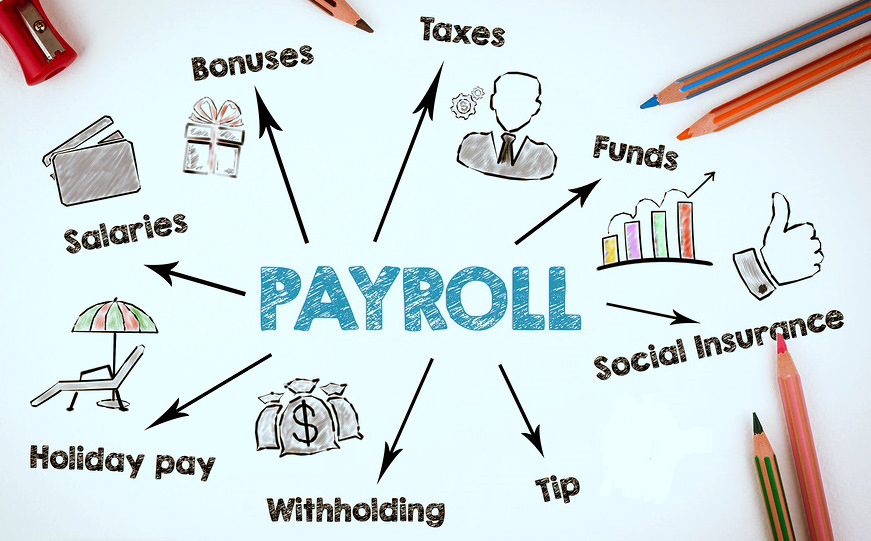 Payroll services in eastern suburb